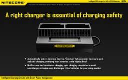 Nitecore Gopro Hero 3/3+, Hero 4 Dual Battery Charger